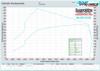 Skoda Fabia VRS 1.9TDi 8v - GTB2260VK with Firad 120%, Ported Head