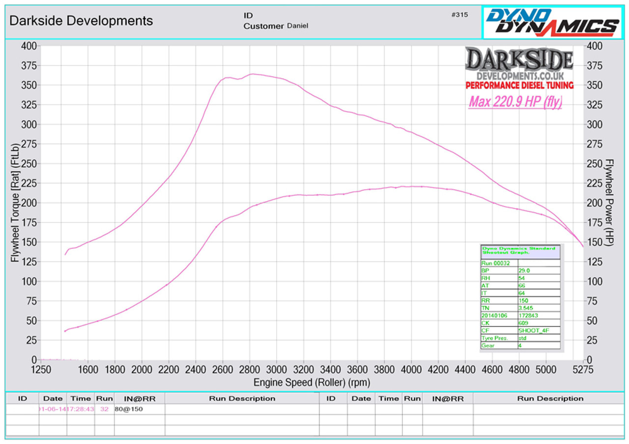 darkside 1.9 & 2.0 tdi turbo kit inc fitting and mapping - darkside