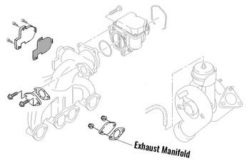 EGR Blanking Kit for 1.9 / 2.0 TDI 8v BEW / BRR / BRS / BKE / BRB / BPW