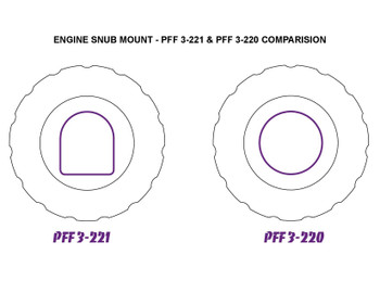 Front Engine Snub Nose Mount - PFF3-220BLK