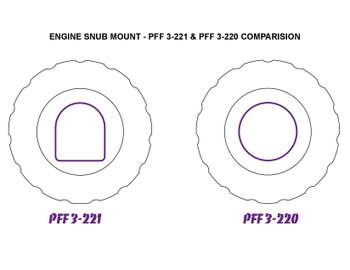 Front Engine Snub Nose Mount - PFF3-221BLK