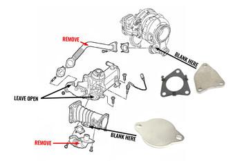 Audi B9 / C7 / VW Amarok Platform 3.0 TDI V6 EGR Blanking Kit