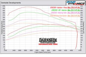 BMW4255_-_Dyno_Graph.jpg