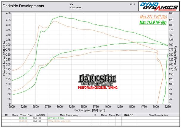 Performance / Race Camshaft Kit for 1.9 & 2.0 8v PD Engines