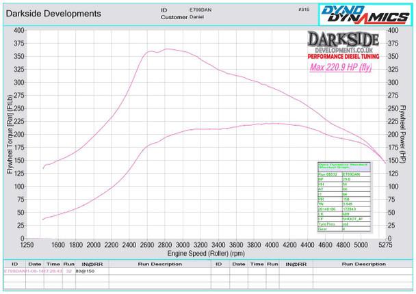 Left Hand Drive (LHD) GTB1756VK Budget Turbo Kit