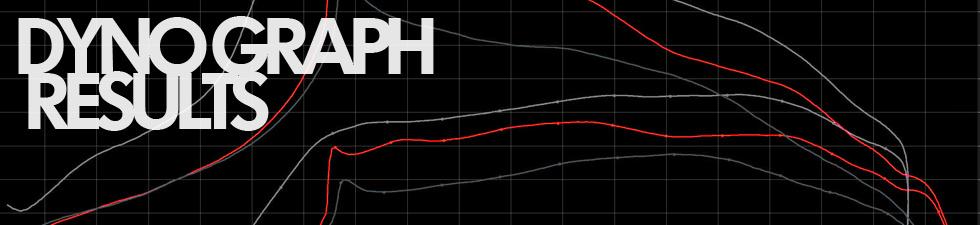 dyno-graph-page
