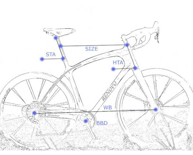 Geometry of the Renovo Road and Gravel Frames