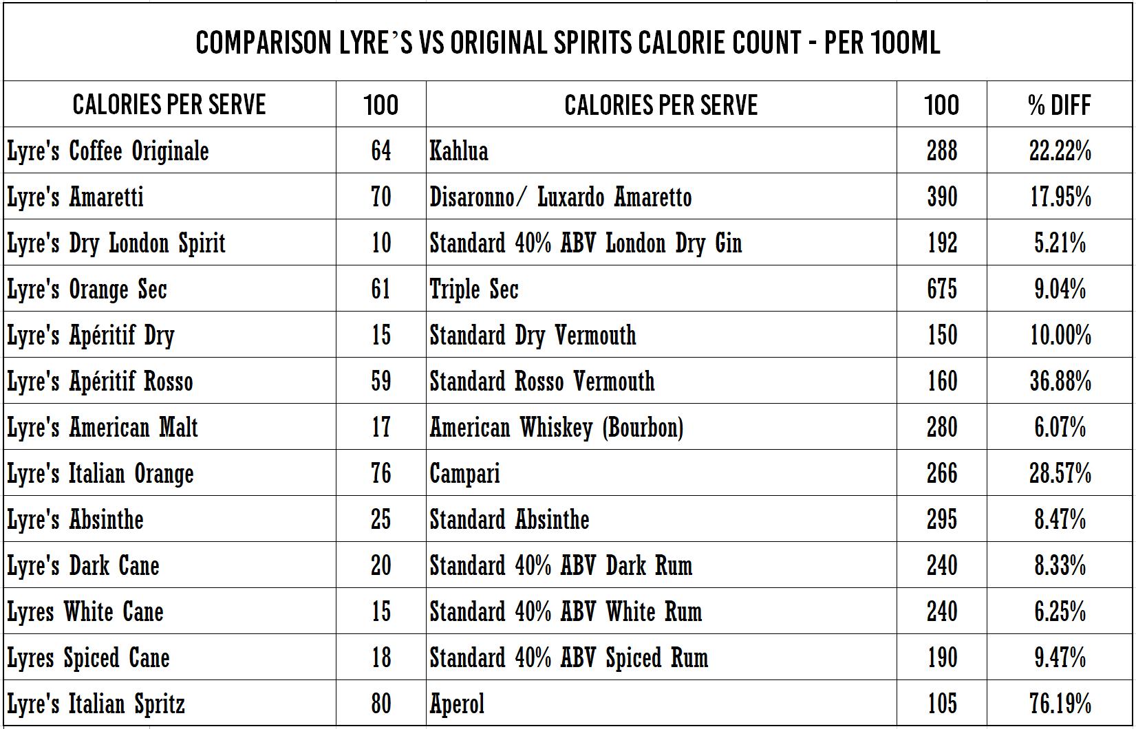 calorie-comparison.png