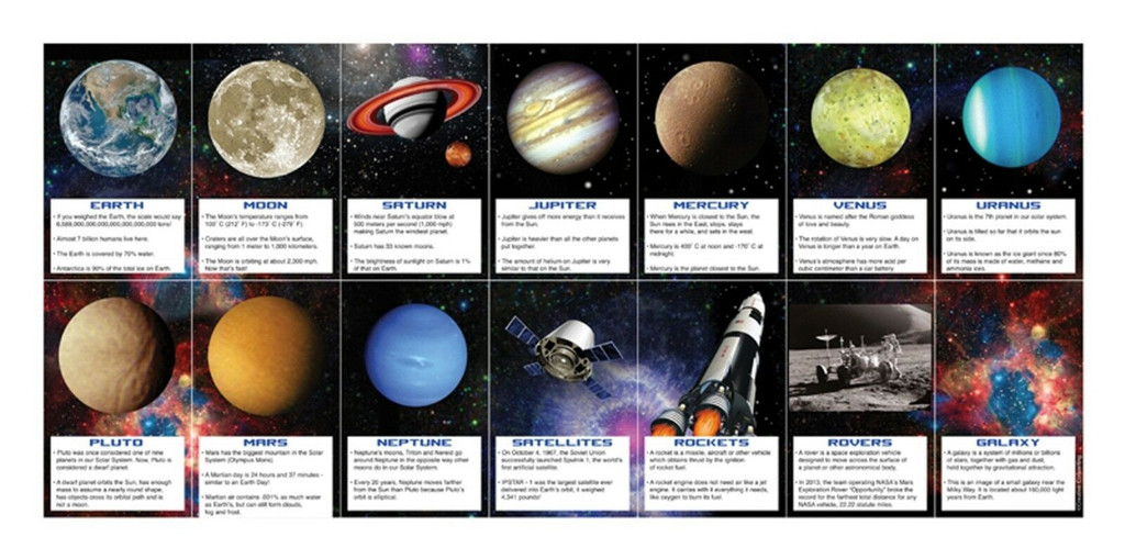 Space Blast Planet Fact Cards - 14 Cards
