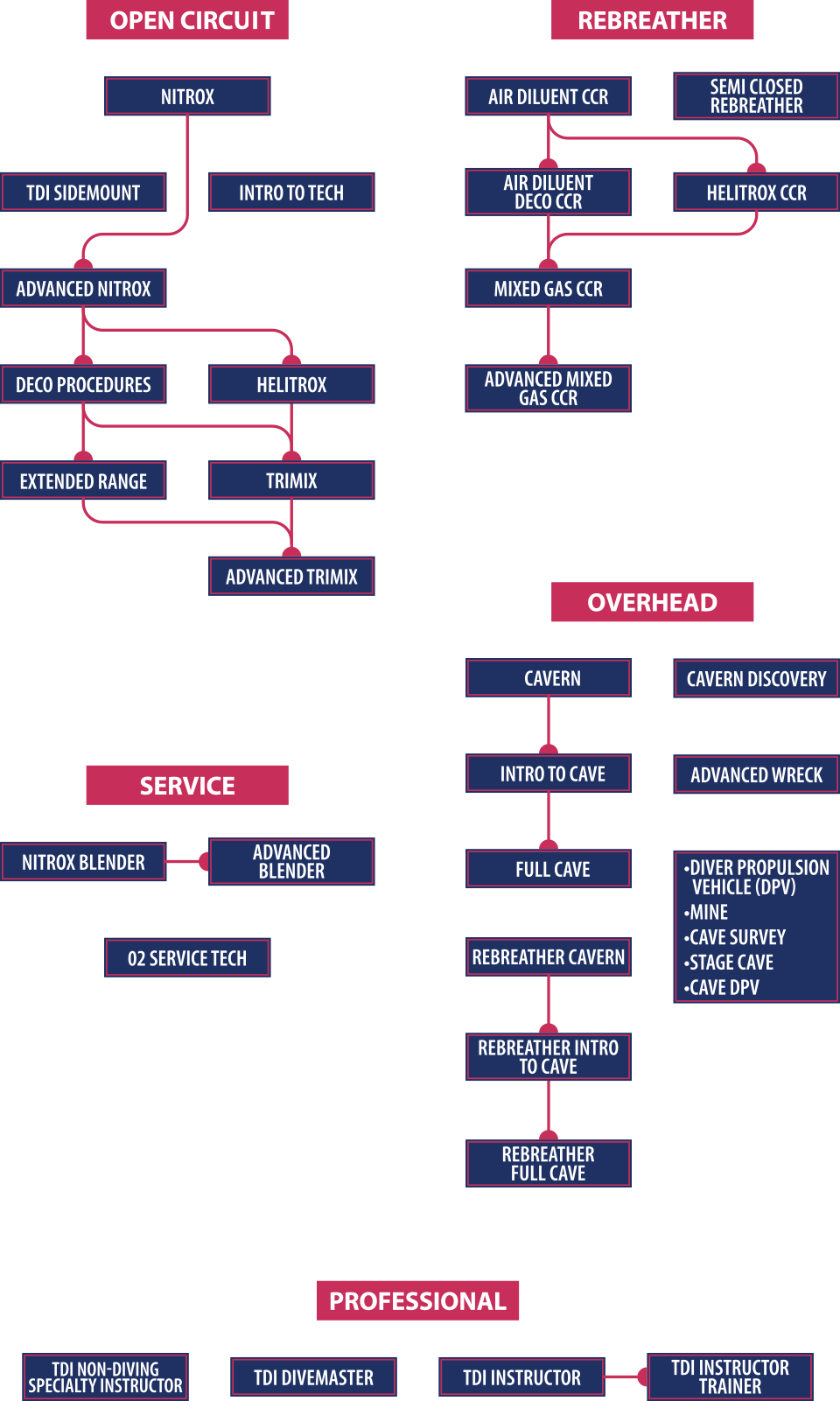 tdi-flowchart-web-only-v0718.png