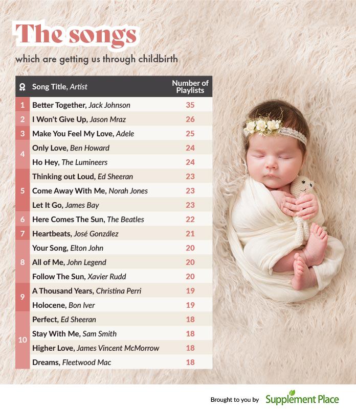 3-the-songs.jpg