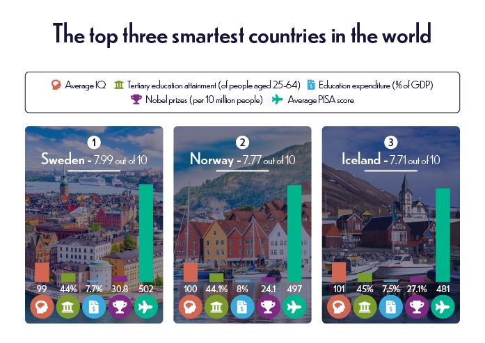 4-top-3-countries.jpg