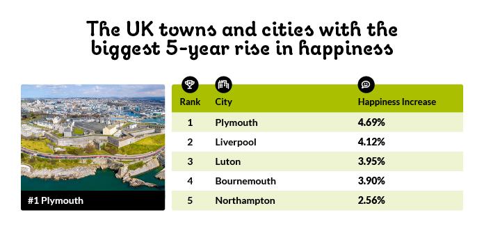 6-happiness-increase.jpg