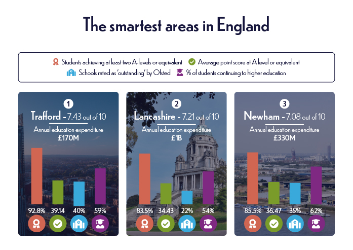 6-smartest-areas-in-england.jpg