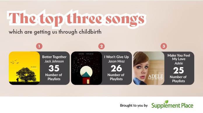 6-top-three-songs.jpg