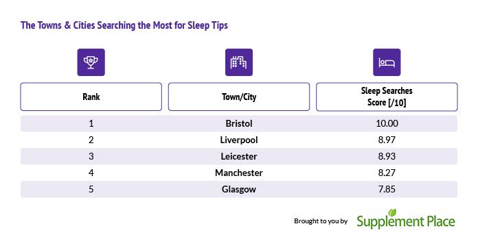 7-sleep-tips-table.jpg