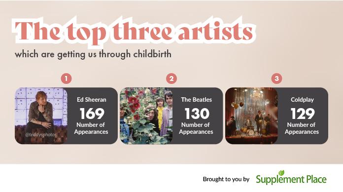 7-top-three-artists.jpg