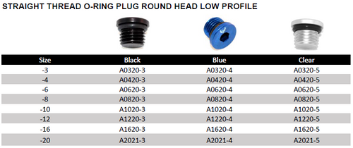 Phenix Industries Straight Thread O-Ring Plug Low Profile (All Sizes + Colors)