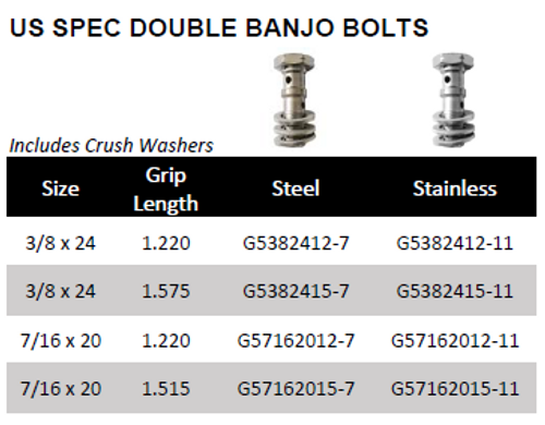 Phenix Industries SAE Double Banjo Bolt for AN Fittings (All Sizes + Colors)