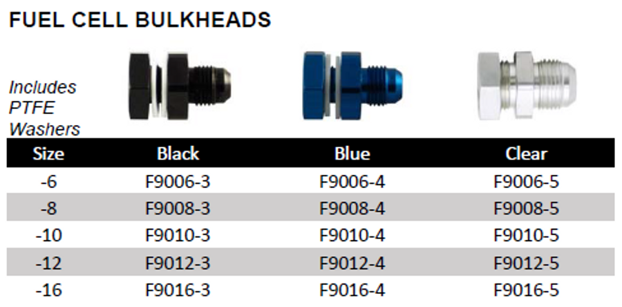 Phenix Industries Fuel Cell Bulkhead Fittings (All Sizes + Colors)