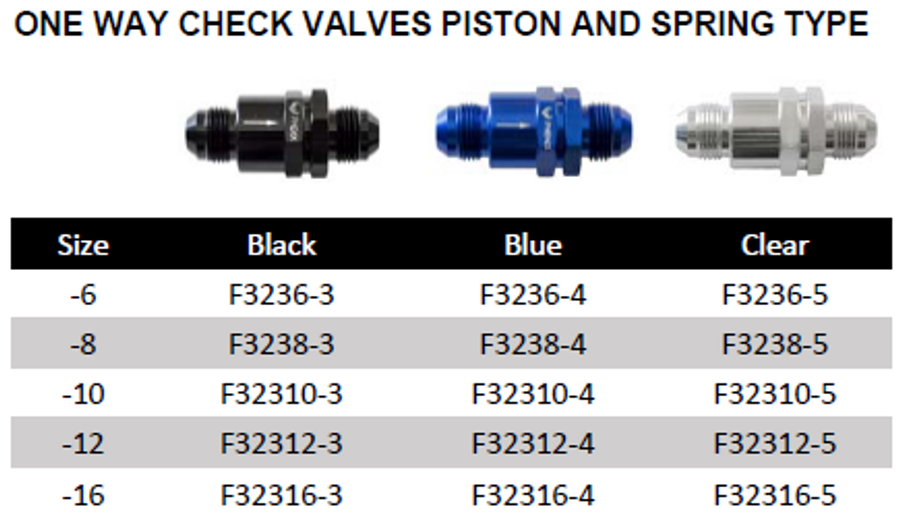 Phenix Industries One Way Check Valves (All Sizes + Colors)
