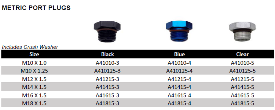 Phenix Industries Metric Port Plug (All Sizes + Colors)