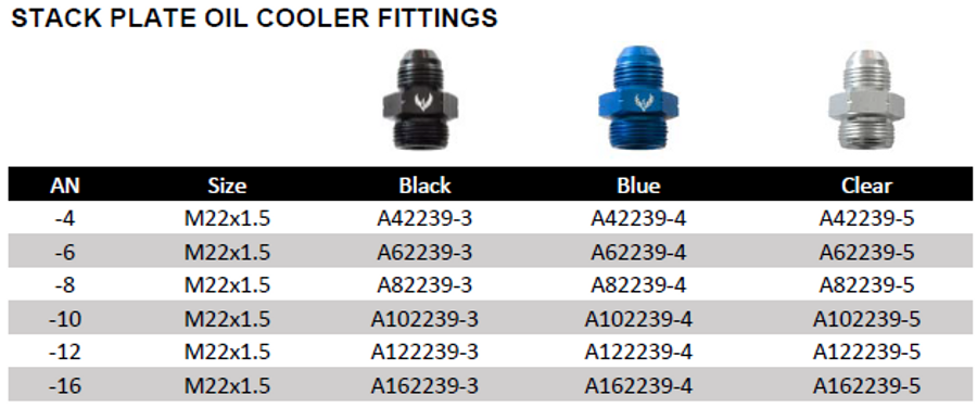 Phenix Industries Stack Plate Oil Cooler Fitting M22 x 1.5 to AN (All Sizes + Colors)