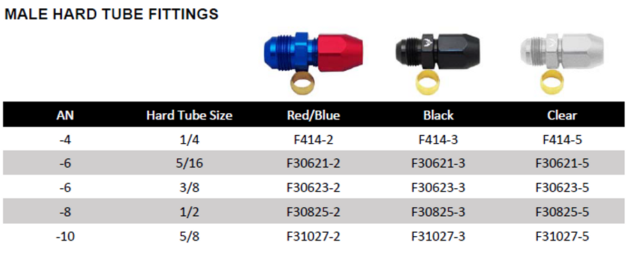 Phenix Industries Male Hard Tube Compression to AN Fitting (All Sizes + Colors)