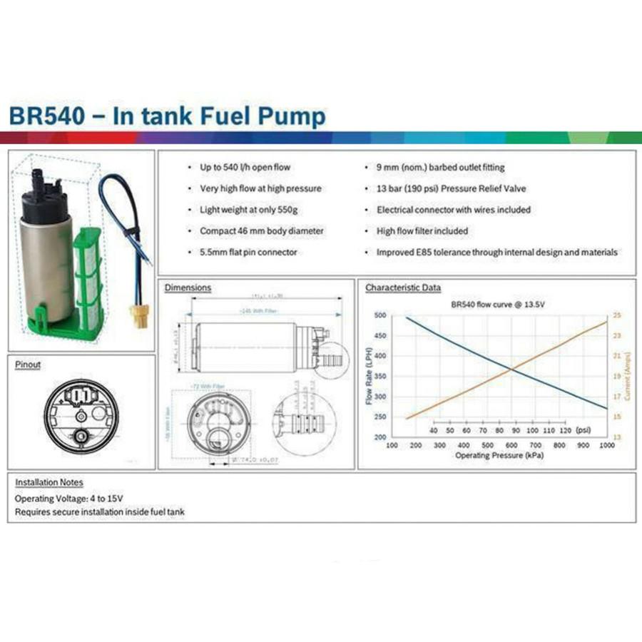 BOSCH BR540 415LPH In-Tank Fuel Pump 0580101024 w/ Strainer/Filter & Wire For Infiniti G37 2008-2011