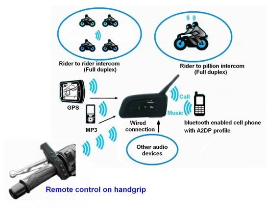 r4.intercom.connection.jpg