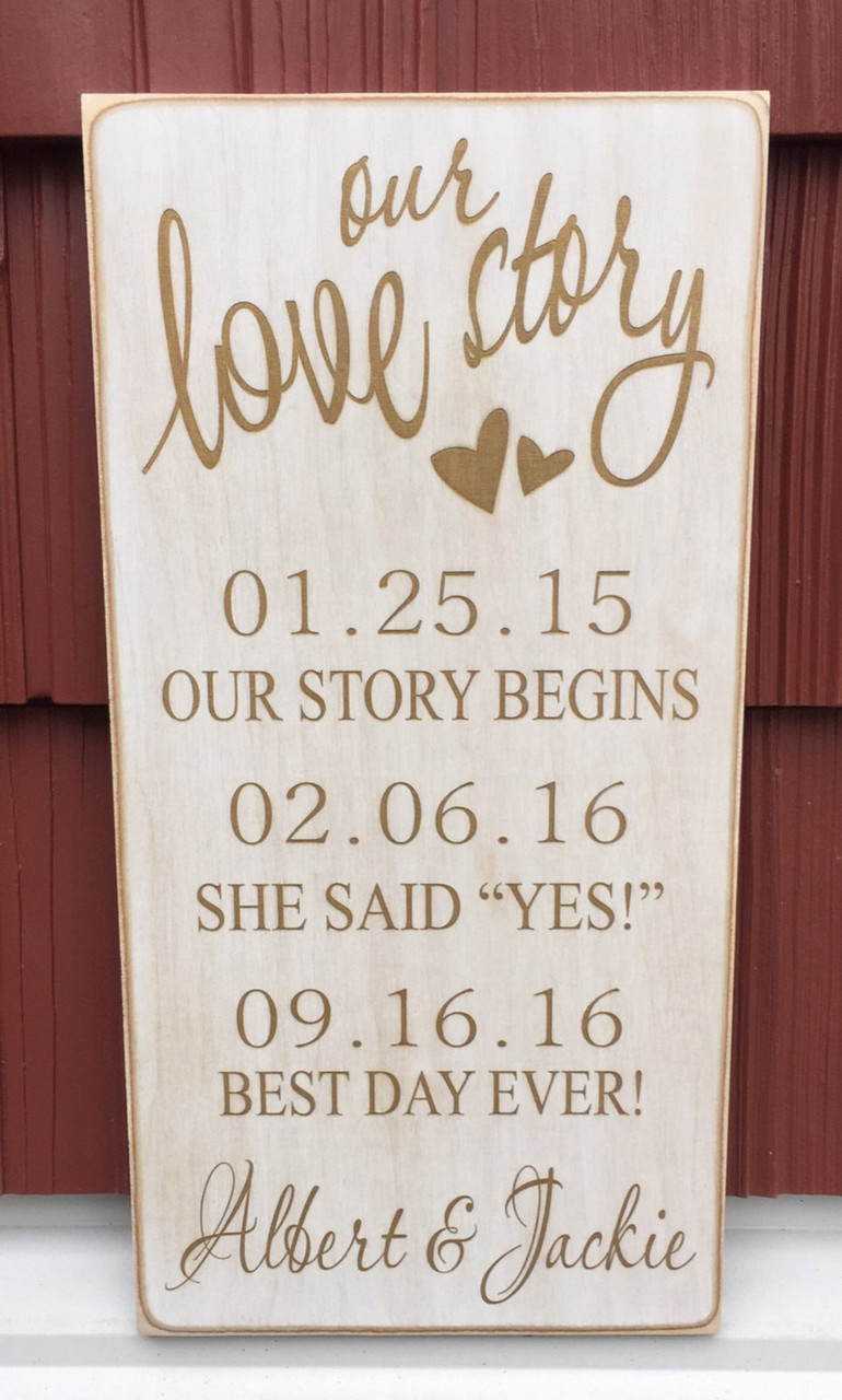 Our Love Story - Personalized Sign