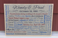 subway art family memory wall sign