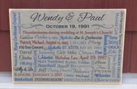 Custom family memory wood sign