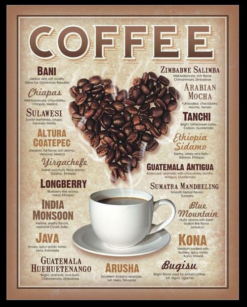"""""""THE ORIGINS OF COFFEE BEANS"""" ---METAL  SIGN"""
