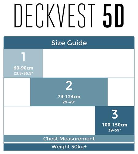 spinlock-deckvest-5d-size-guide-2016.jpg
