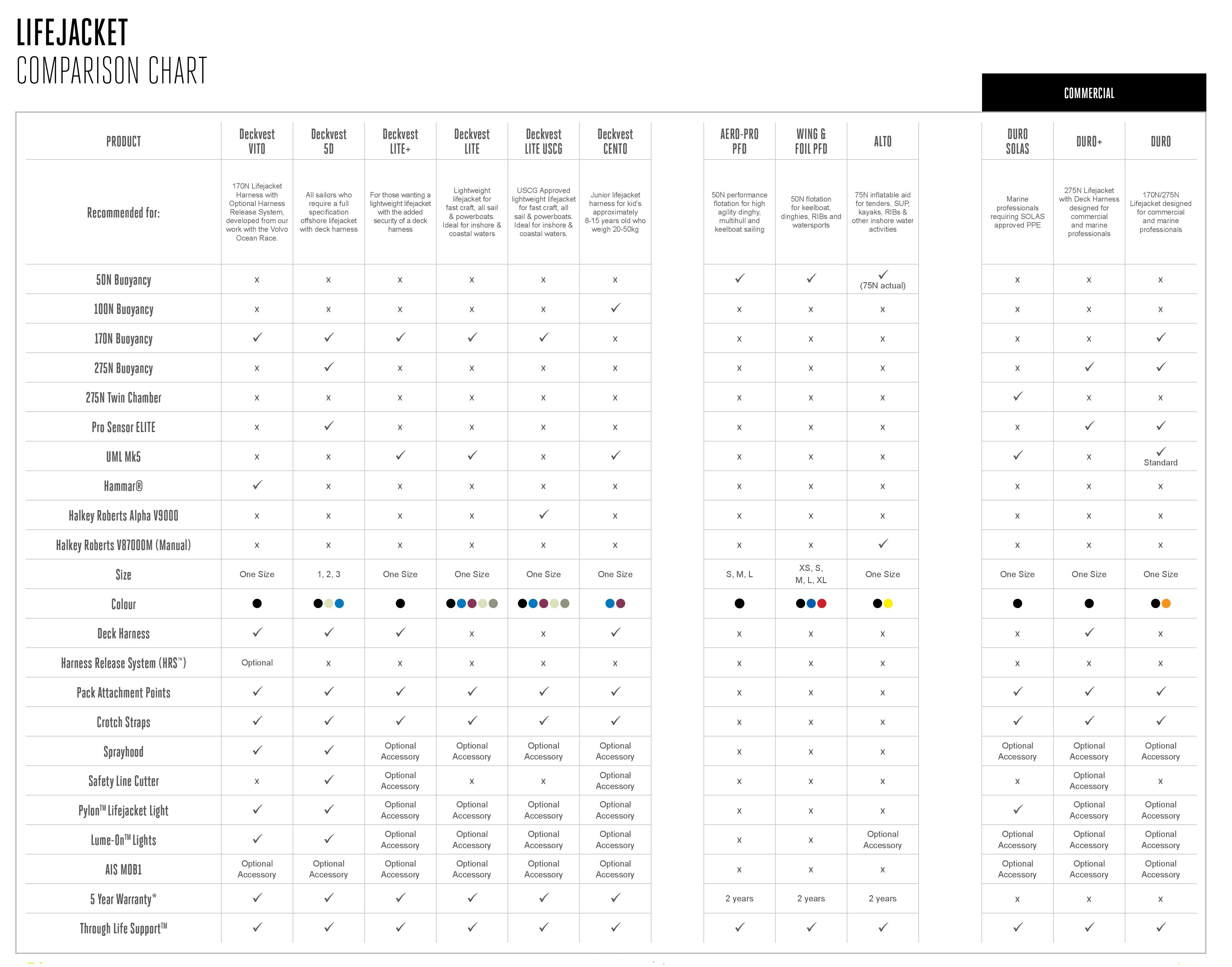 spinlock-pfd-comparison-chart.jpg