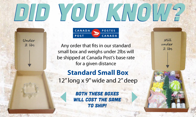 Graphic showing both an almost empty box and a box full of smaller cake decoration items will ship for the same price (as long as everything fits in 9 x 12 x 2 and weighs less than 2lbs