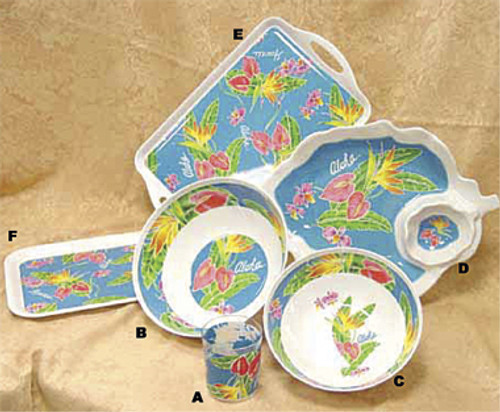 Bird Of Paradise Dish Set   #ih41630