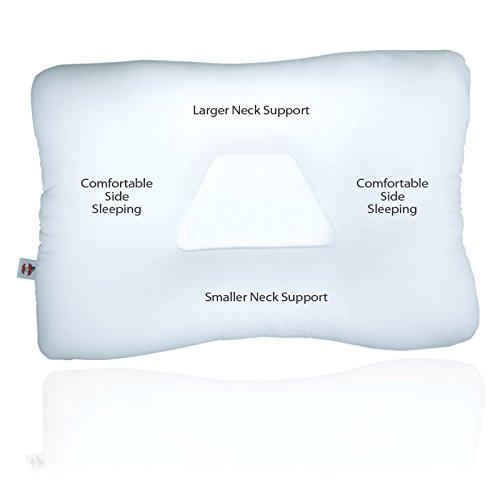 Tri-Core Cervical Neck & Head Relief Pillow