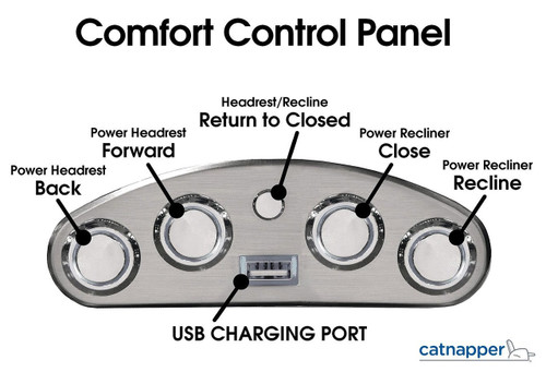 Ferrington Power Control Panel with USB Charging Port!