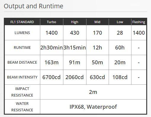 br25output-runtime.jpg