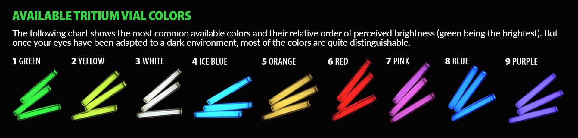 tritiummarkers.jpg