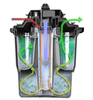 Hozelock Bioforce Revolution 6000 Kit with Aquaforce Pump 1402 0000