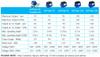 Evolution Aqua Airtech compare