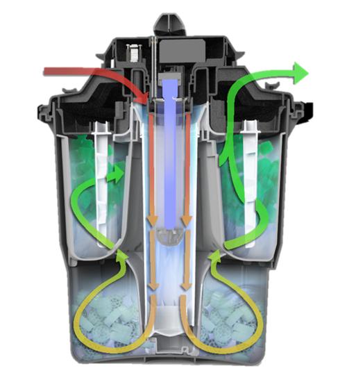 Hozelock BioForce Revolution 14000 Kit Filter /& Pump