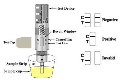 Buprenorphine - 1 Panel MD Urine Dip Card Drug Test