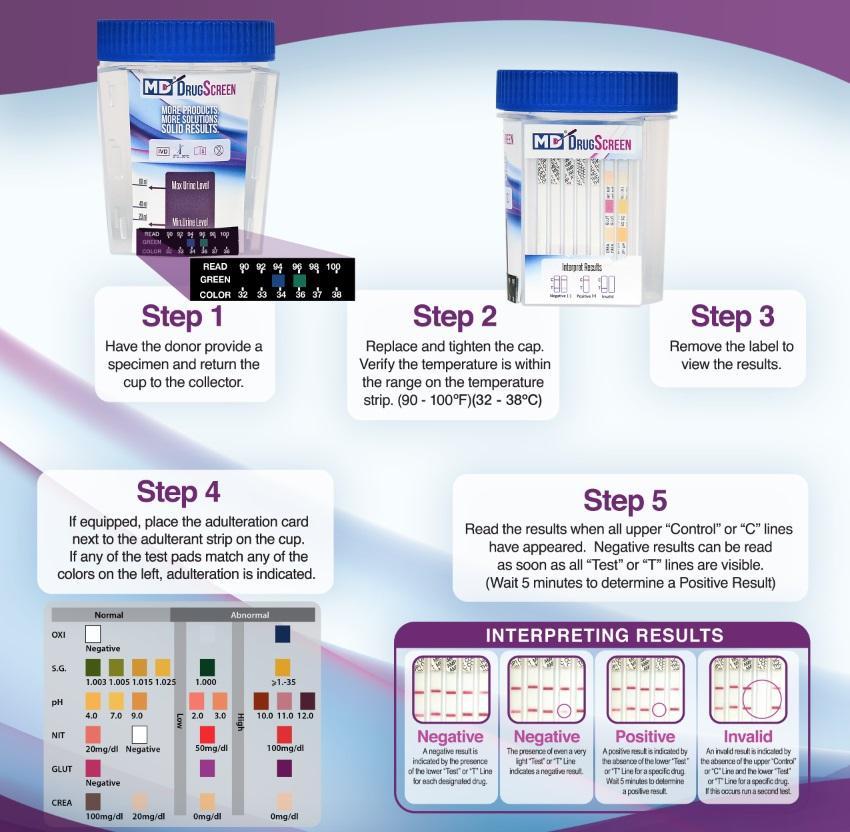 urine-cup-procedure-card.jpg