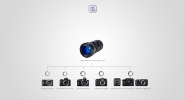 Sirui 24mm f/2.8 Anamorphic 1.33x Lens (EF-M Mount)