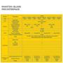 "Blade 40"" - 4K Digital Signage Kiosk - Blade Kiosk, White, Pro Interface, Touch"