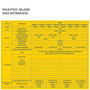 "Blade 50"" - 4K Digital Signage Kiosk - Blade Kiosk, White, Pro Interface, Touch"